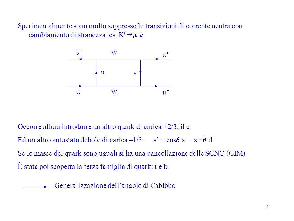 Occorre allora introdurre un altro quark di carica +2/3, il c