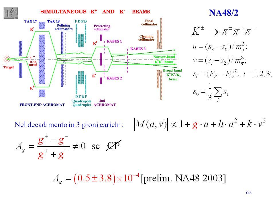 NA48/2 Nel decadimento in 3 pioni carichi: