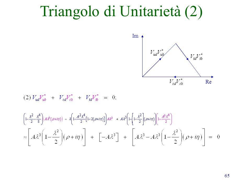 Triangolo di Unitarietà (2)