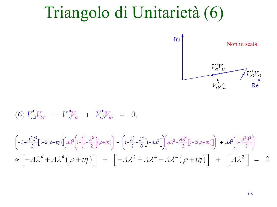 Triangolo di Unitarietà (6)