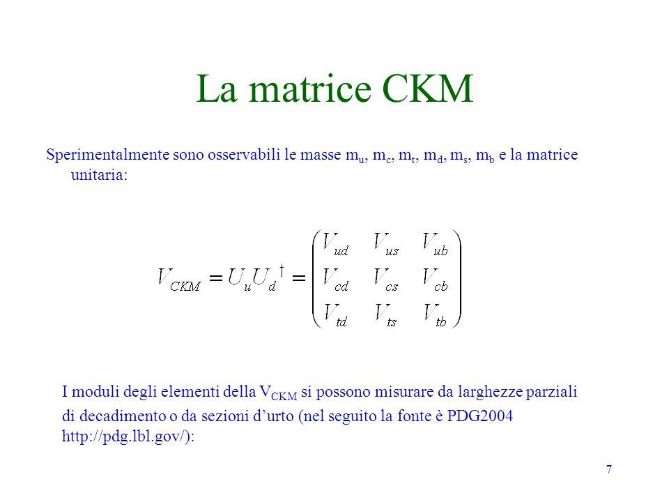 La matrice CKM Sperimentalmente sono osservabili le masse mu, mc, mt, md, ms, mb e la matrice unitaria: