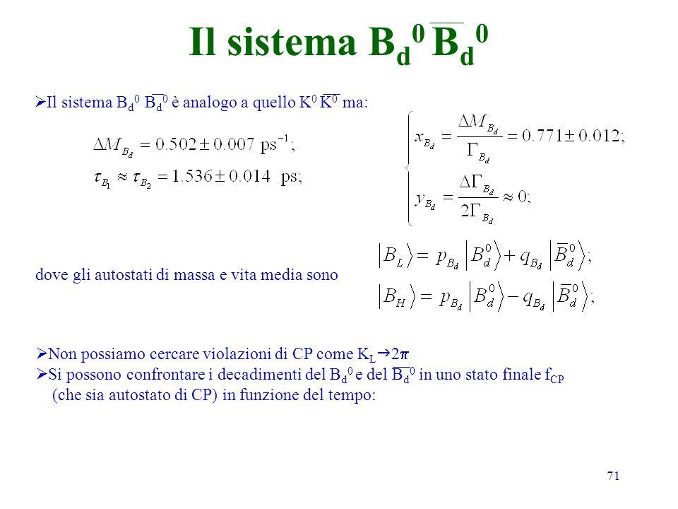 Il sistema Bd0 Bd0 Il sistema Bd0 Bd0 è analogo a quello K0 K0 ma: