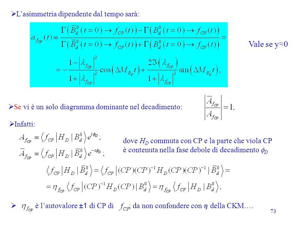 Vale se y≈0 L'asimmetria dipendente dal tempo sarà: