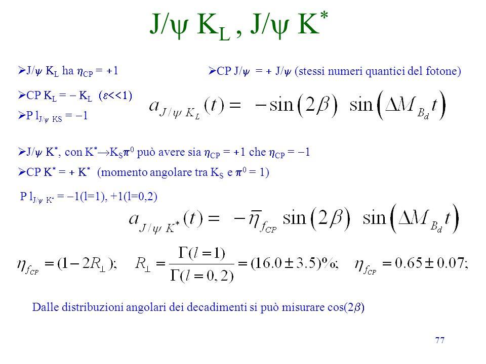 J/y KL , J/y K* J/y KL ha hCP = +1