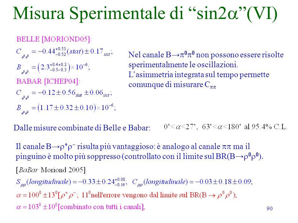Misura Sperimentale di sin2a (VI)