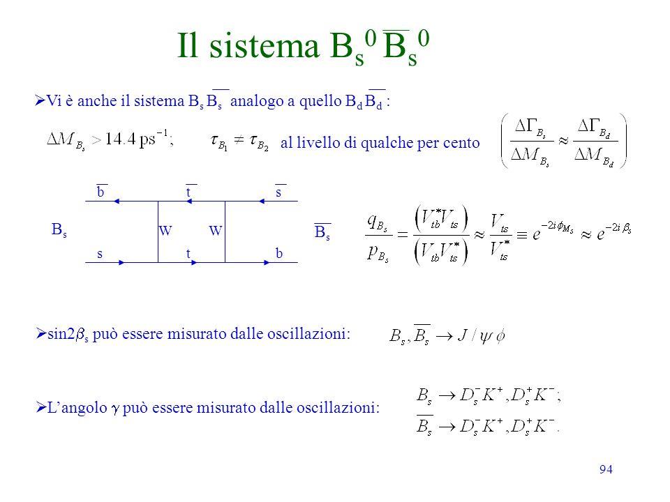 Il sistema Bs0 Bs0 Vi è anche il sistema Bs Bs analogo a quello Bd Bd : al livello di qualche per cento.