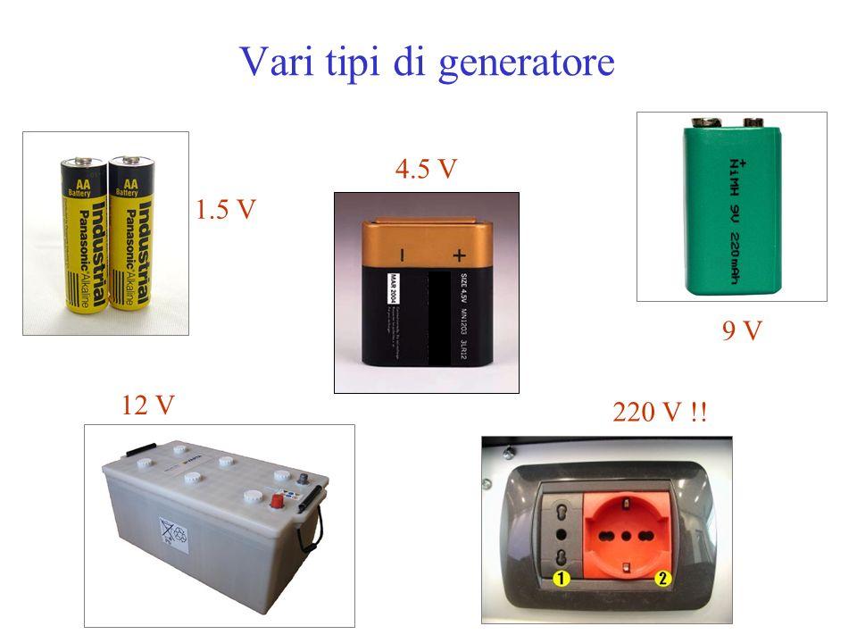 Vari tipi di generatore