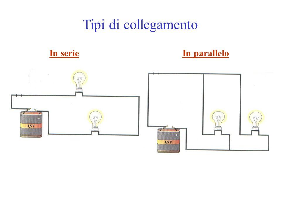Tipi di collegamento In serie In parallelo