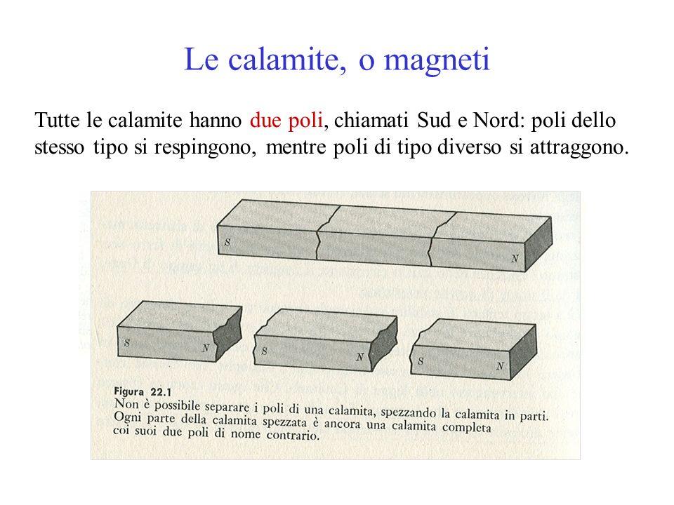 Le calamite, o magneti