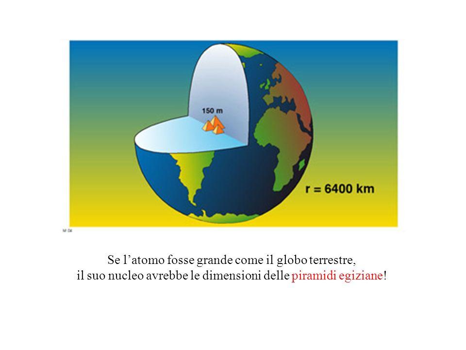 Se l'atomo fosse grande come il globo terrestre,