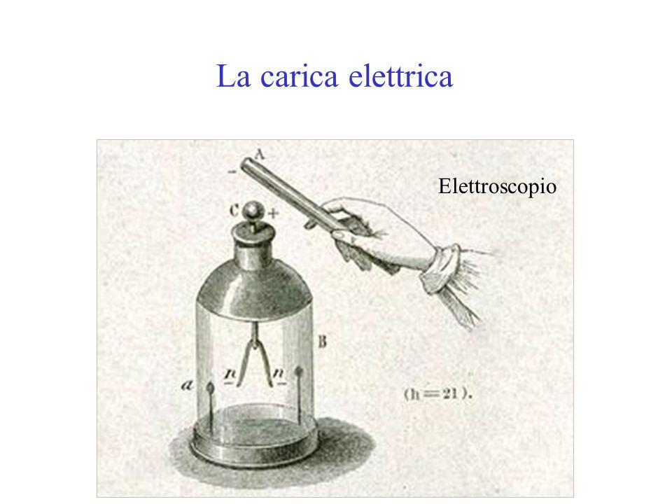 La carica elettrica Elettroscopio