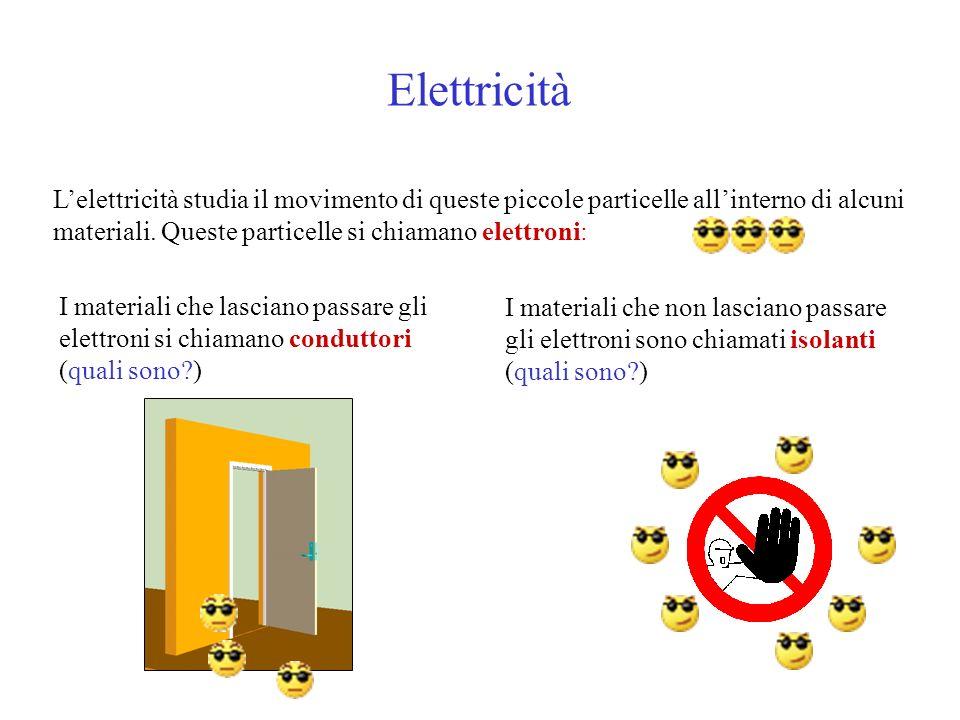 Elettricità L'elettricità studia il movimento di queste piccole particelle all'interno di alcuni materiali. Queste particelle si chiamano elettroni: