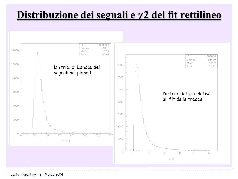 Distribuzione dei segnali e 2 del fit rettilineo