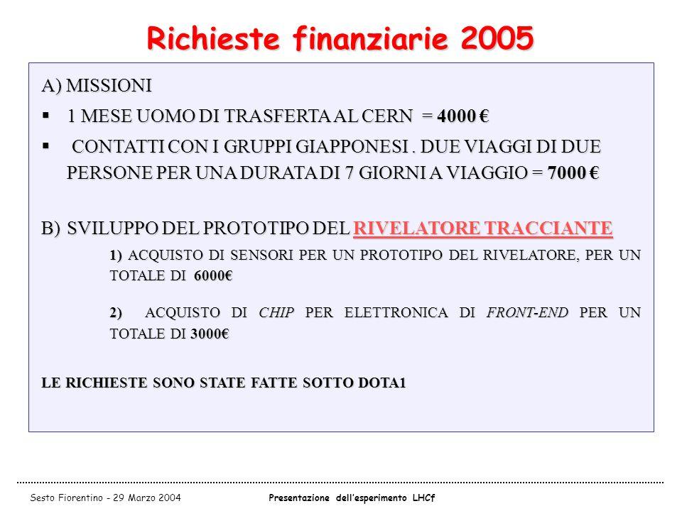 Richieste finanziarie 2005
