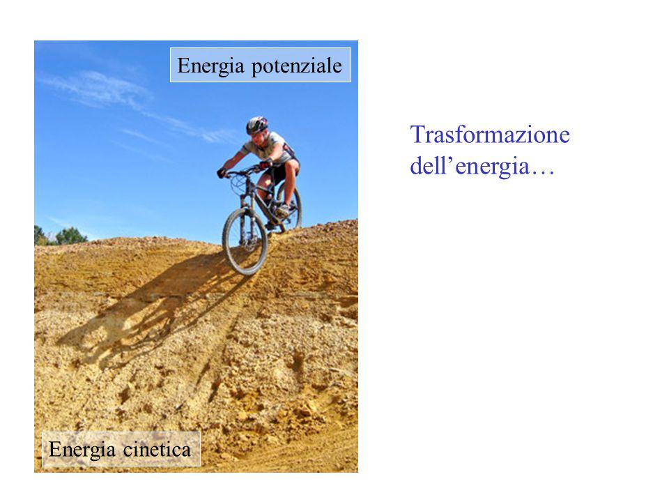 Trasformazione dell'energia…