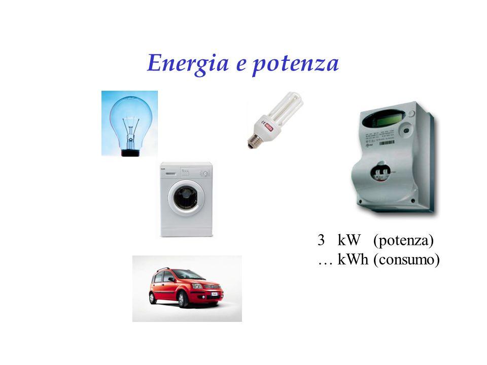 Energia e potenza 60 W 15 W 1000 W =1 kW 50 kW 3 kW (potenza)