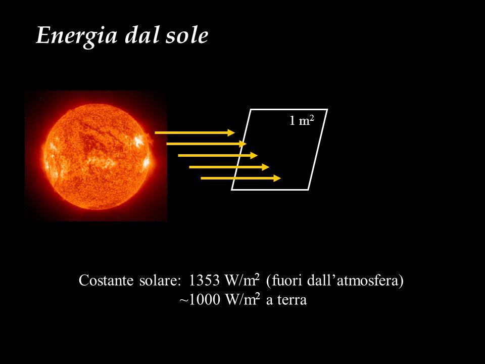 Energia dal sole Costante solare: 1353 W/m2 (fuori dall'atmosfera)