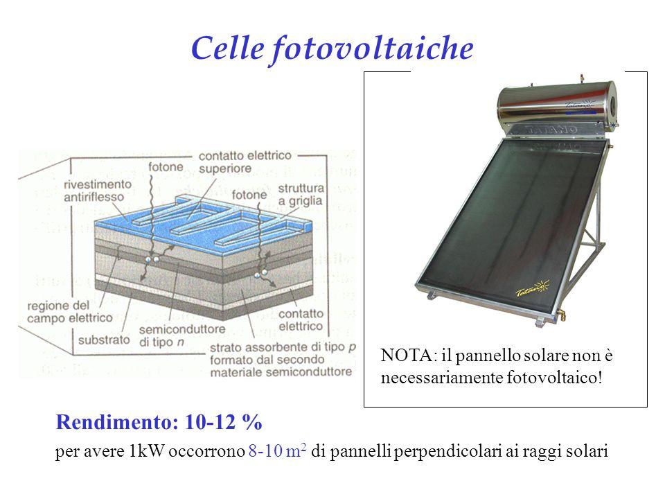 Celle fotovoltaiche Rendimento: 10-12 %