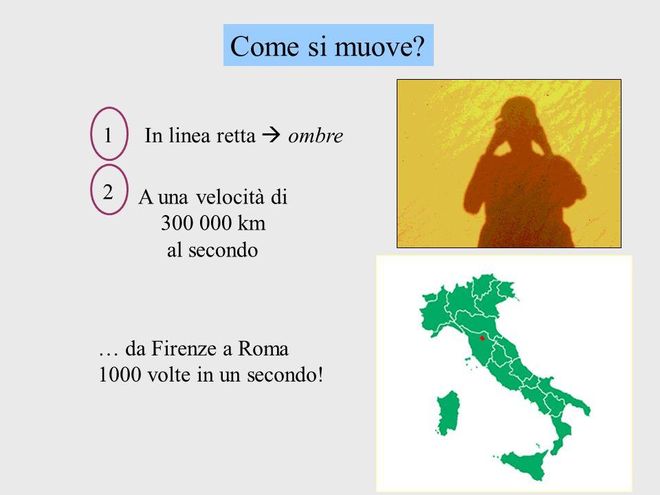 Come si muove 1 In linea retta  ombre A una velocità di 300 000 km