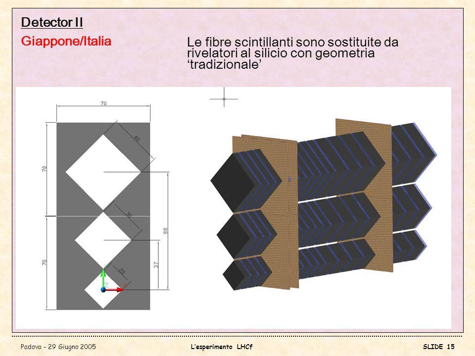 Detector II Giappone/Italia.