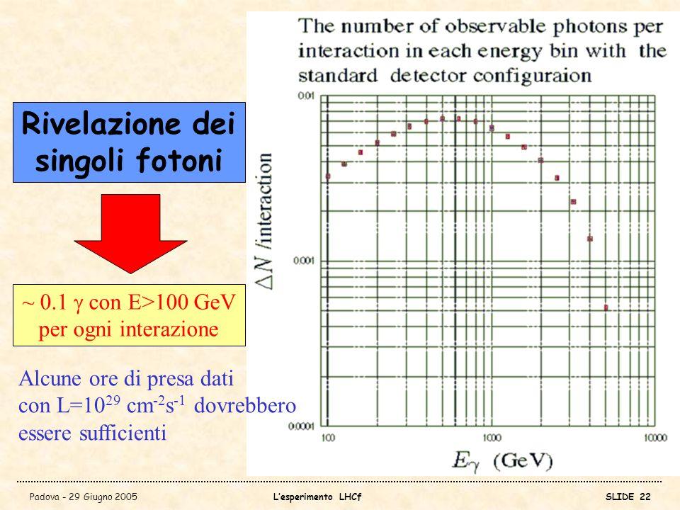 Rivelazione dei singoli fotoni