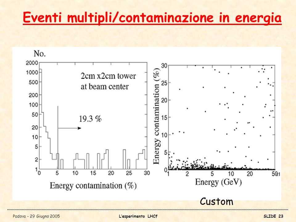 Eventi multipli/contaminazione in energia