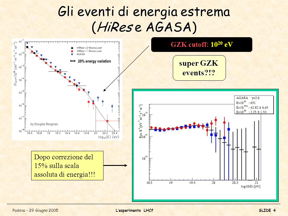 Gli eventi di energia estrema (HiRes e AGASA)