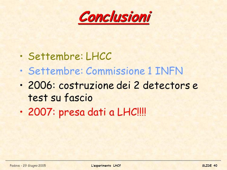Conclusioni Settembre: LHCC Settembre: Commissione 1 INFN