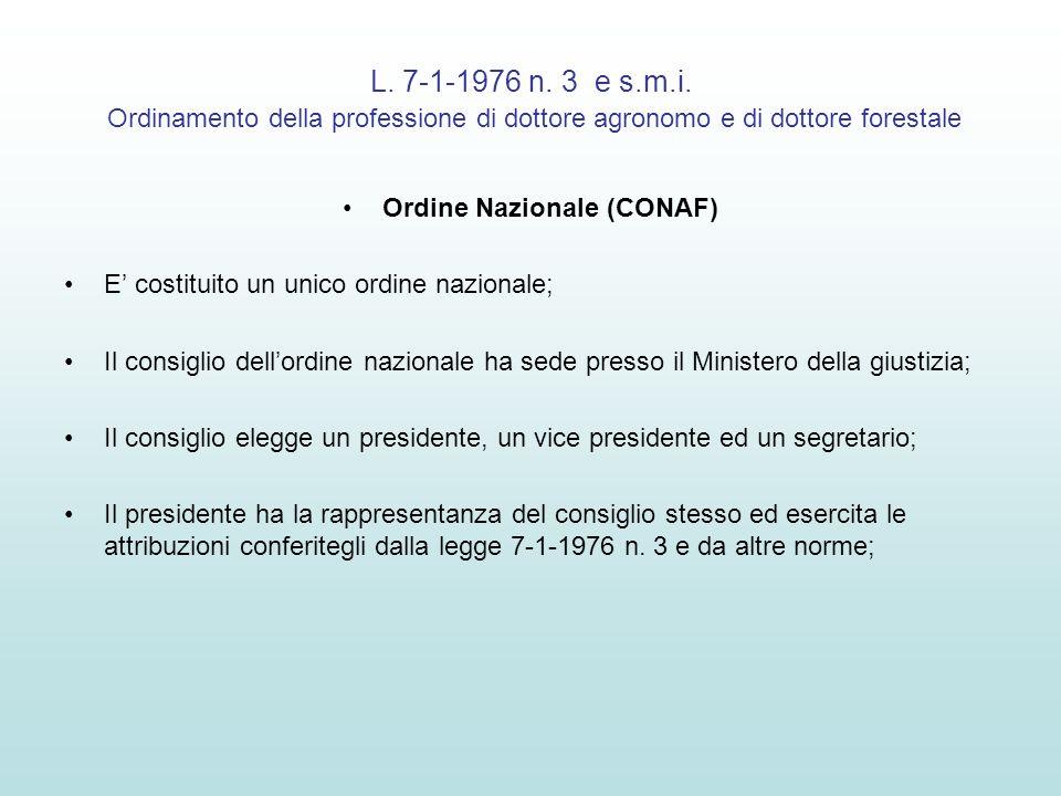 Ordine Nazionale (CONAF)