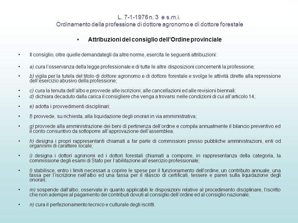 Attribuzioni del consiglio dell'Ordine provinciale