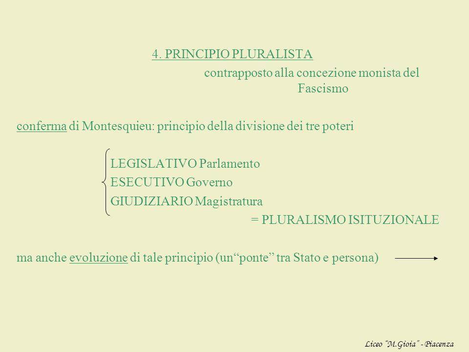 4. PRINCIPIO PLURALISTA contrapposto alla concezione monista del Fascismo conferma di Montesquieu: principio della divisione dei tre poteri LEGISLATIVO Parlamento ESECUTIVO Governo GIUDIZIARIO Magistratura = PLURALISMO ISITUZIONALE ma anche evoluzione di tale principio (un ponte tra Stato e persona)
