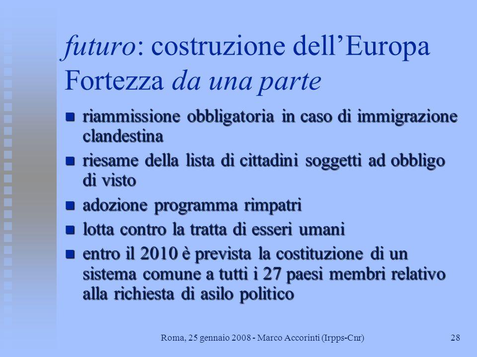 futuro: costruzione dell'Europa Fortezza da una parte