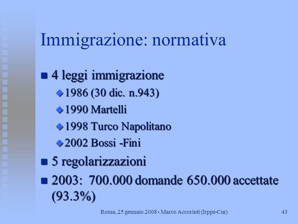 Immigrazione: normativa