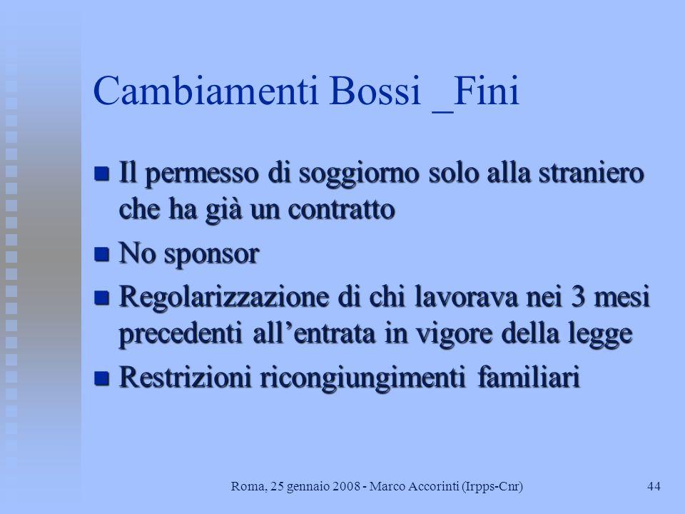Cambiamenti Bossi _Fini