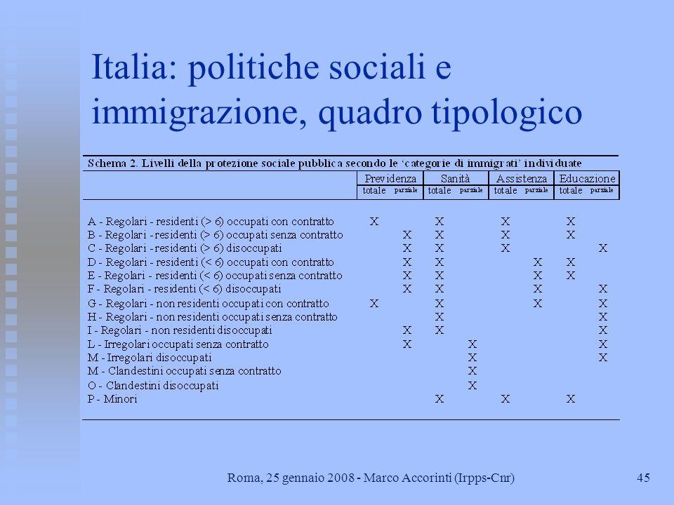 Italia: politiche sociali e immigrazione, quadro tipologico