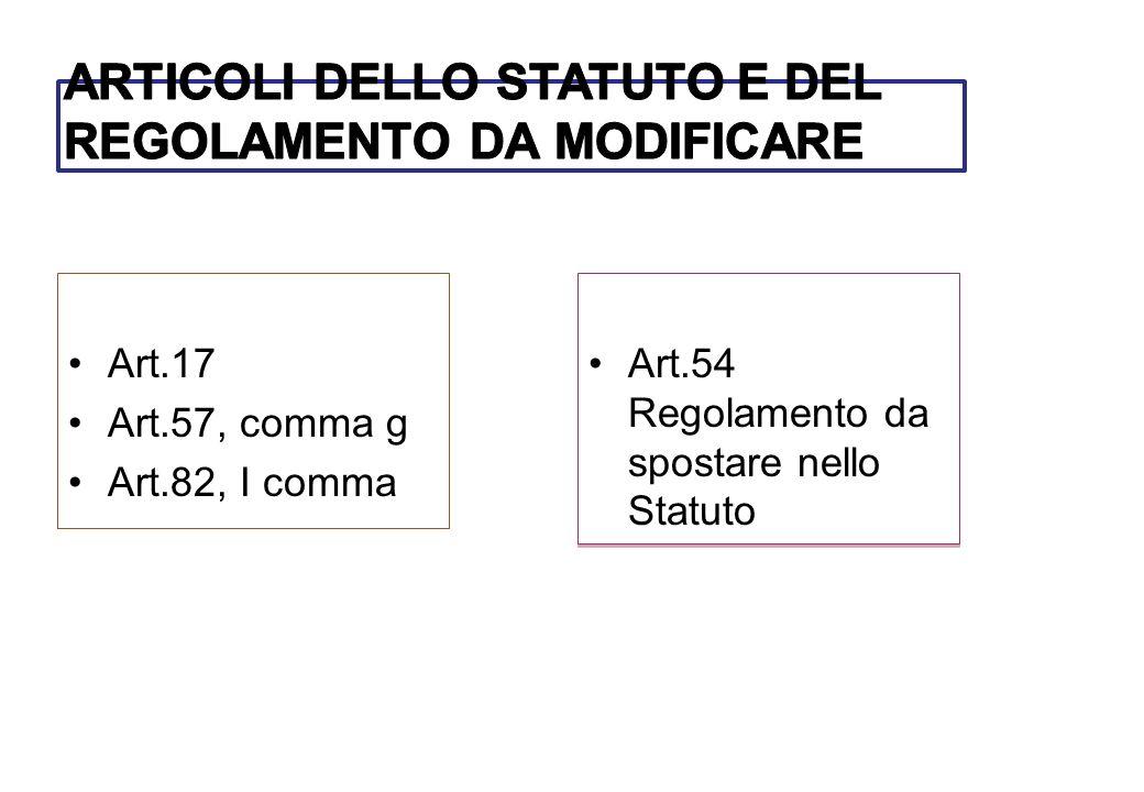 articoli dello statuto e del regolamento da modificare