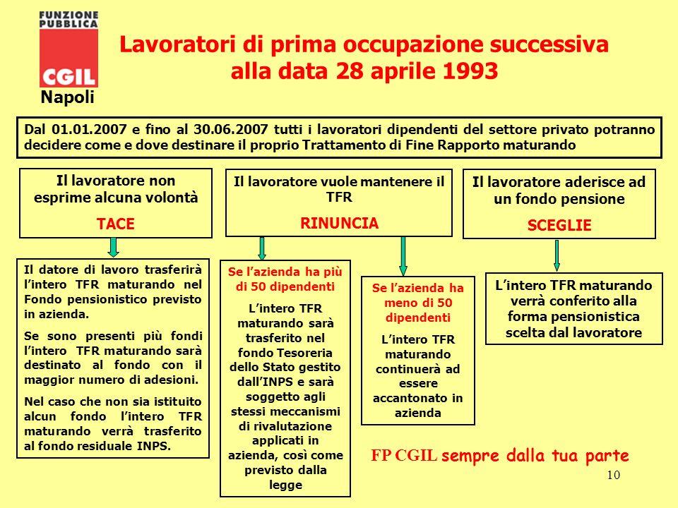 Lavoratori di prima occupazione successiva alla data 28 aprile 1993