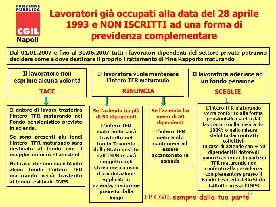 Lavoratori già occupati alla data del 28 aprile 1993 e NON ISCRITTI ad una forma di previdenza complementare