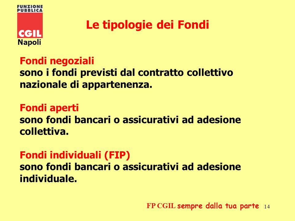 Le tipologie dei Fondi Fondi negoziali