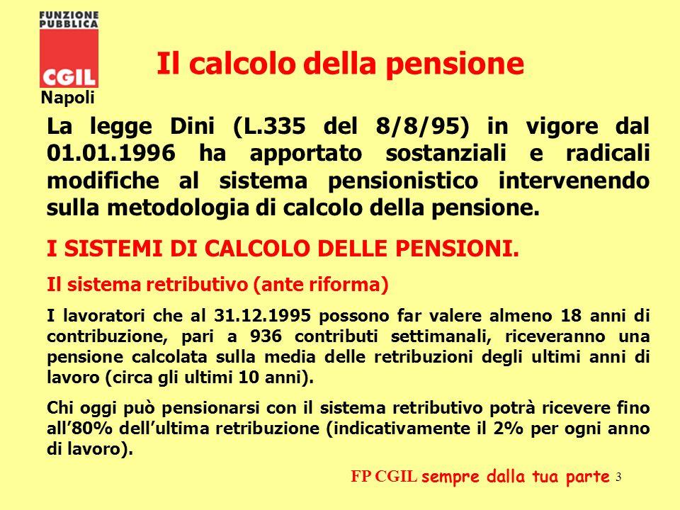 Il calcolo della pensione