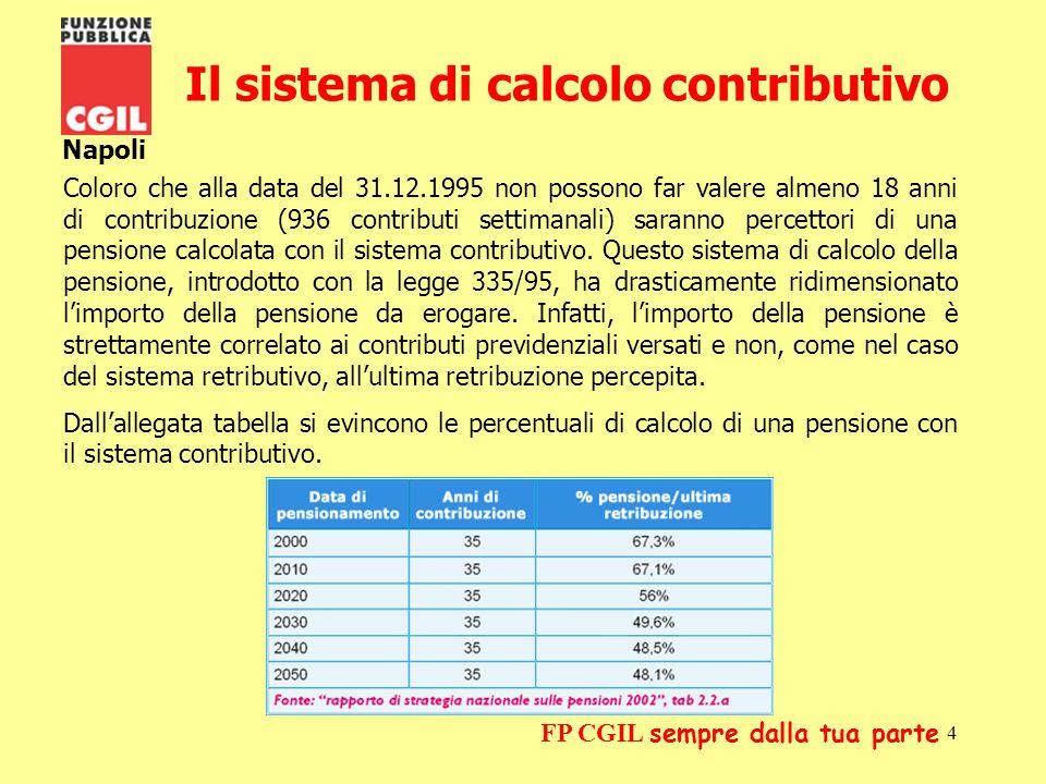 Il sistema di calcolo contributivo