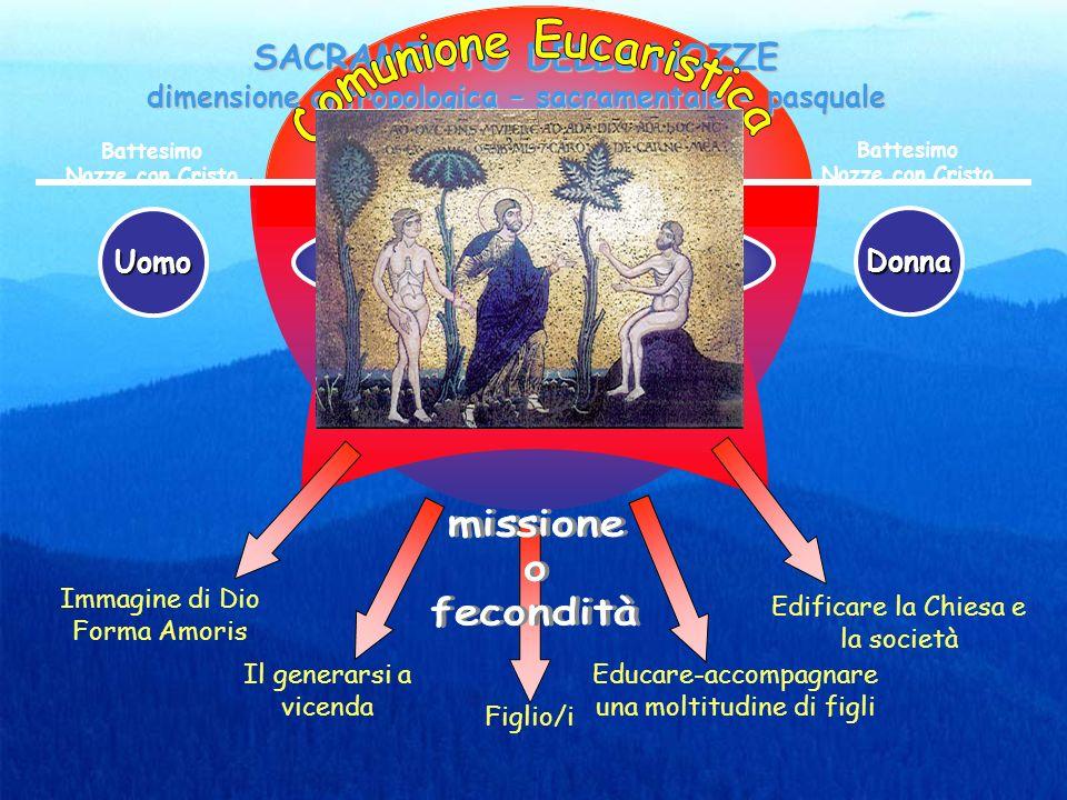 Comunione Eucaristica
