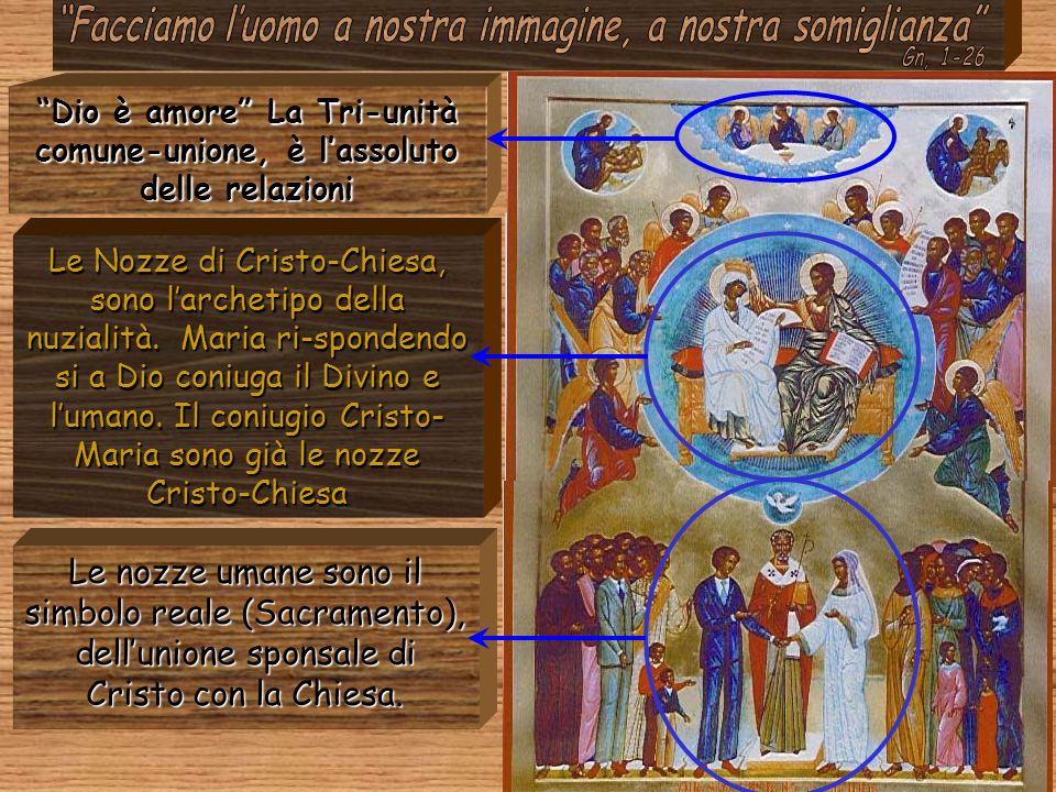 . Facciamo l'uomo a nostra immagine, a nostra somiglianza Gn, 1-26. Dio è amore La Tri-unità comune-unione, è l'assoluto delle relazioni.