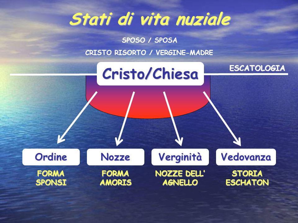 CRISTO RISORTO / VERGINE-MADRE