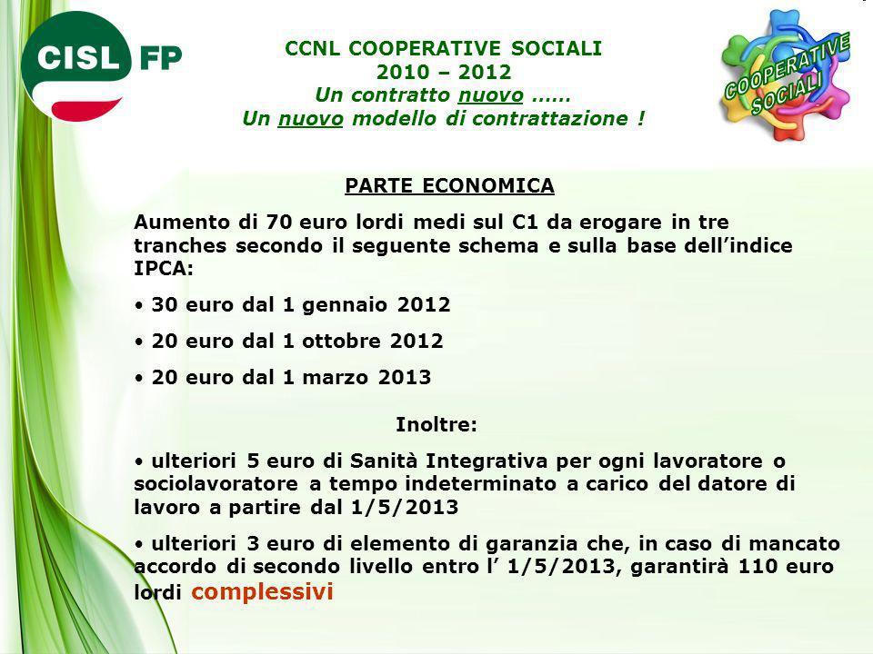 CCNL COOPERATIVE SOCIALI Un nuovo modello di contrattazione !