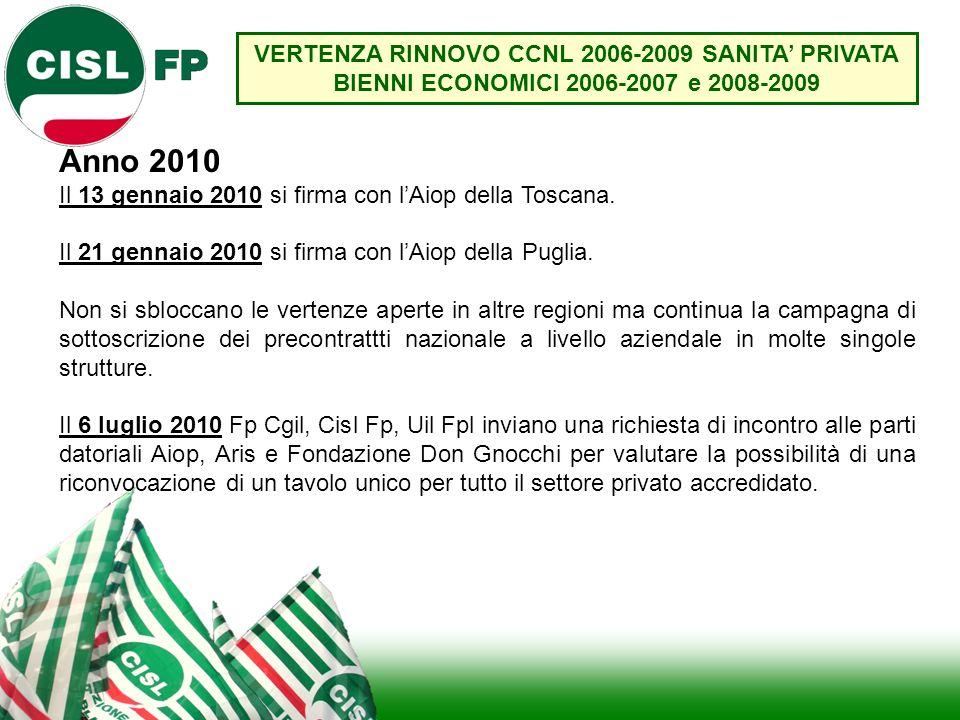 VERTENZA RINNOVO CCNL 2006-2009 SANITA' PRIVATA