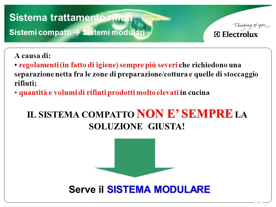 Serve il SISTEMA MODULARE