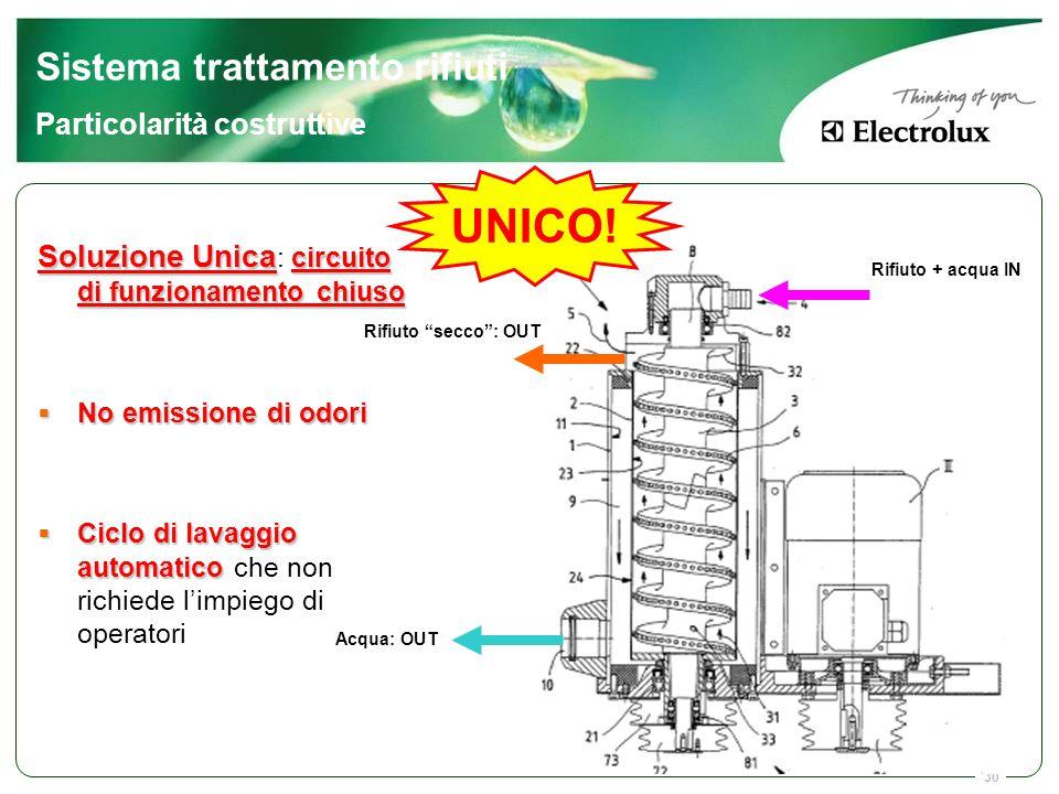 UNICO! Sistema trattamento rifiuti