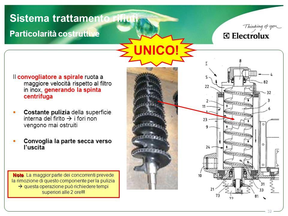 UNICO! Sistema trattamento rifiuti Particolarità costruttive