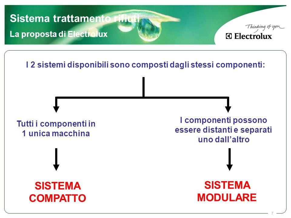 SISTEMA COMPATTO SISTEMA MODULARE